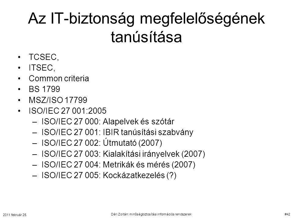 Az IT-biztonság megfelelőségének tanúsítása TCSEC, ITSEC, Common criteria BS 1799 MSZ/ISO 17799 ISO/IEC 27 001:2005 –ISO/IEC 27 000: Alapelvek és szót
