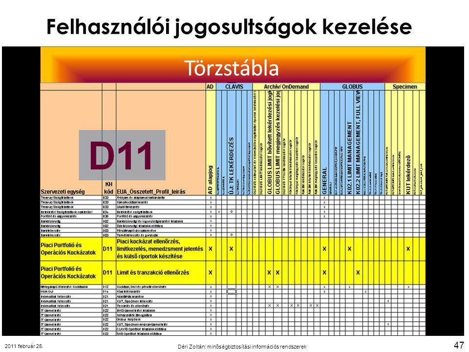 Felhasználói jogosultságok kezelése 2011 február 25. Déri Zoltán: minőségbiztosítási információs rendszerek 47