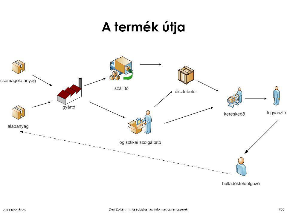 A termék útja 2011 február 25. Déri Zoltán: minőségbiztosítási információs rendszerek#50