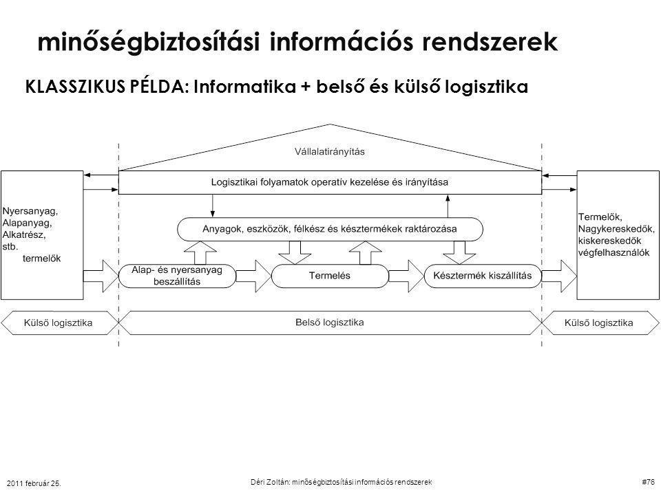 KLASSZIKUS PÉLDA: Informatika + belső és külső logisztika minőségbiztosítási információs rendszerek 2011 február 25. Déri Zoltán: minőségbiztosítási i
