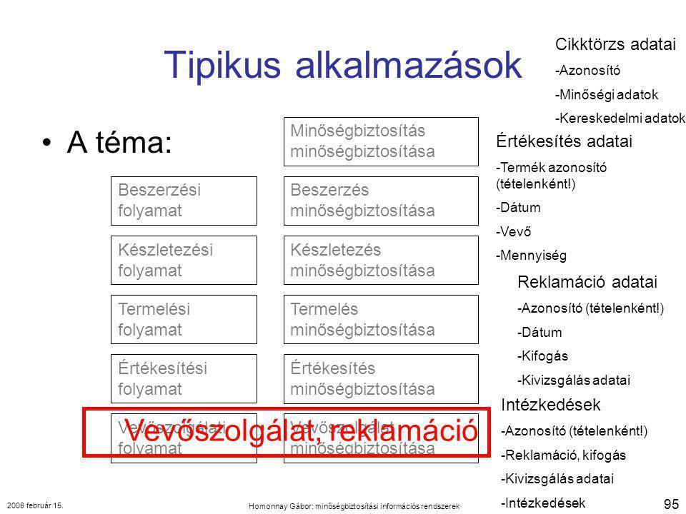 2008 február 15. Homonnay Gábor: minőségbiztosítási információs rendszerek 95 Tipikus alkalmazások A téma: Beszerzési folyamat Készletezési folyamat T