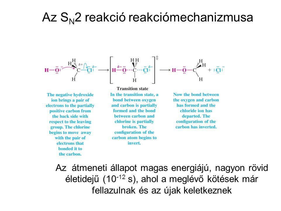 Az S N 2 reakció reakciómechanizmusa Az átmeneti állapot magas energiájú, nagyon rövid életidejű (10 -12 s), ahol a meglévő kötések már fellazulnak és