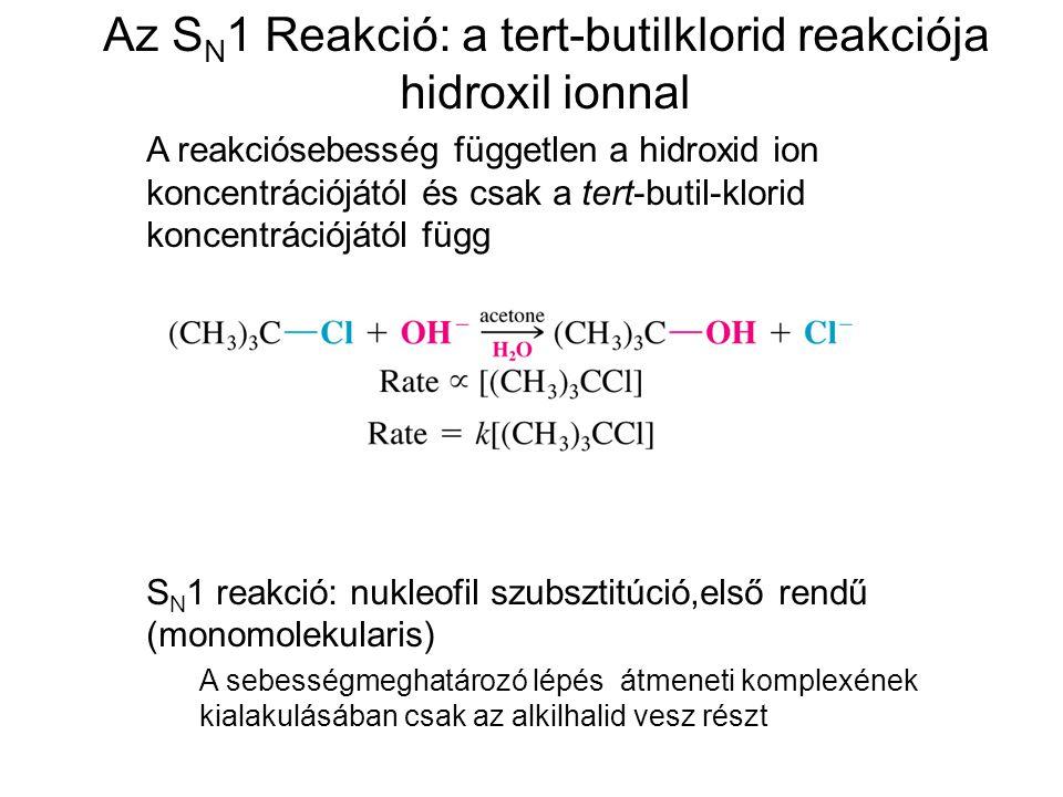 Az S N 1 Reakció: a tert-butilklorid reakciója hidroxil ionnal A reakciósebesség független a hidroxid ion koncentrációjától és csak a tert-butil-klori