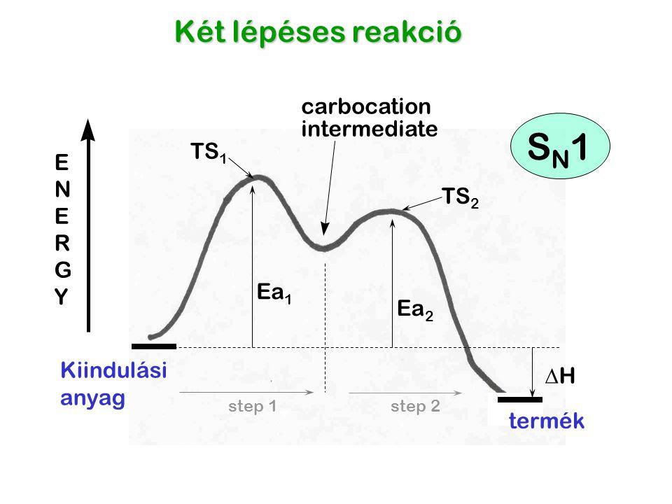 Ea HH step 1step 2 1 2 Kiindulási anyag termék intermediate carbocation TS 2 1 E N E R G Y Két lépéses reakció SN1SN1
