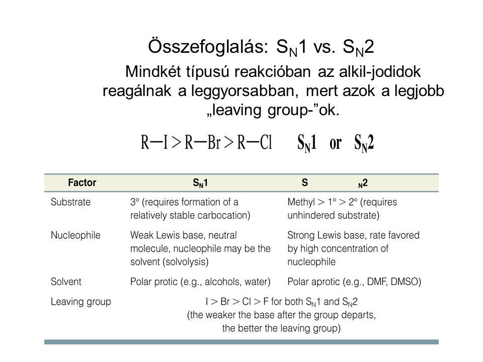 """Összefoglalás: S N 1 vs. S N 2 Mindkét típusú reakcióban az alkil-jodidok reagálnak a leggyorsabban, mert azok a legjobb """"leaving group-""""ok."""