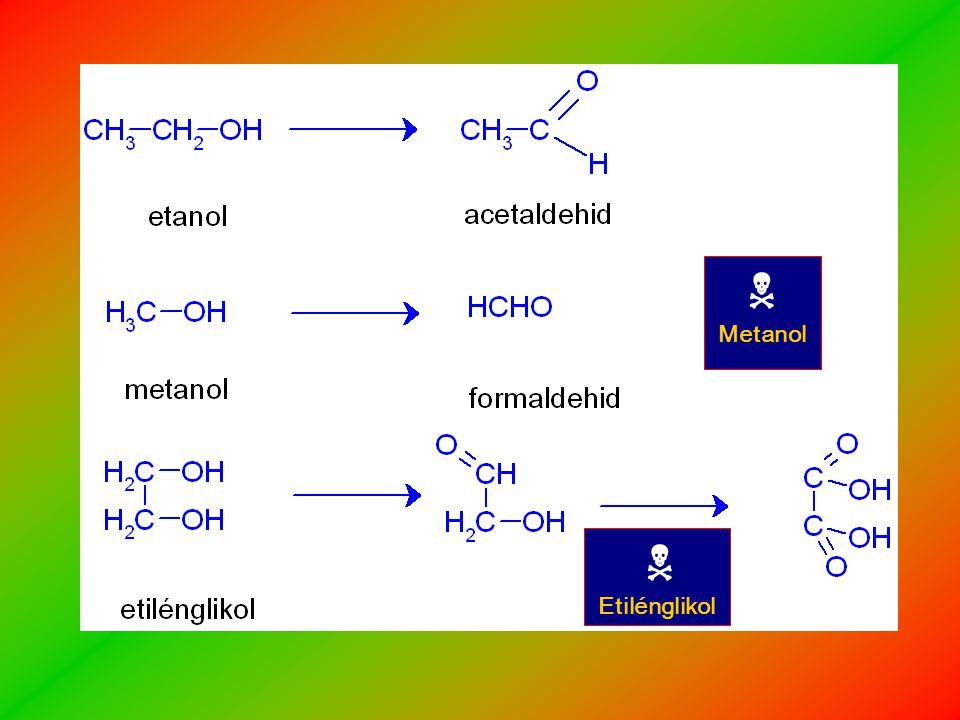 Kompetitív gátlás 1/[S] 1/v y=a*x+b 1/V MAX Csak enzim E + inhibitor1 E + inhibitor2