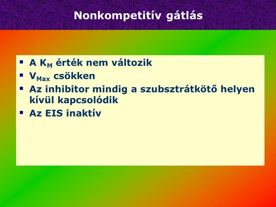 Nonkompetitív gátlás + S + I + S + P