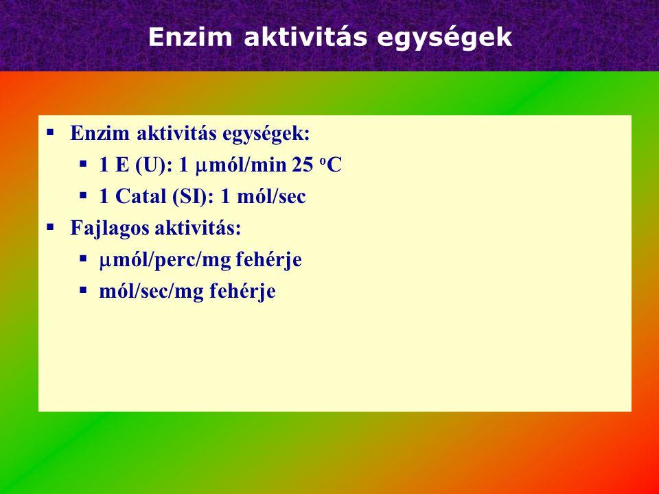 EnzimÁtviteli szám [sec -1 ] szénsav anhidráz600.000,00 3-ketoszteroid izomeráz280.000,00 acetilkolin észteráz25.000,00 Penicillináz2.000,00 LDH1.000,