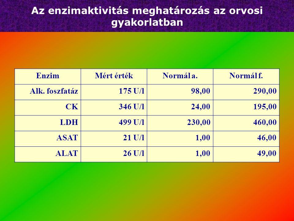 Enzim aktivitás egységek   Enzim aktivitás egységek:   1 E (U): 1  mól/min 25 o C   1 Catal (SI): 1 mól/sec   Fajlagos aktivitás:    mól/p