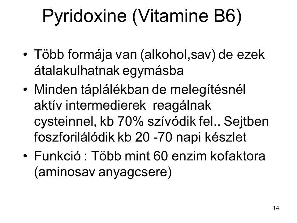 14 Pyridoxine (Vitamine B6) Több formája van (alkohol,sav) de ezek átalakulhatnak egymásba Minden táplálékban de melegítésnél aktív intermedierek reag
