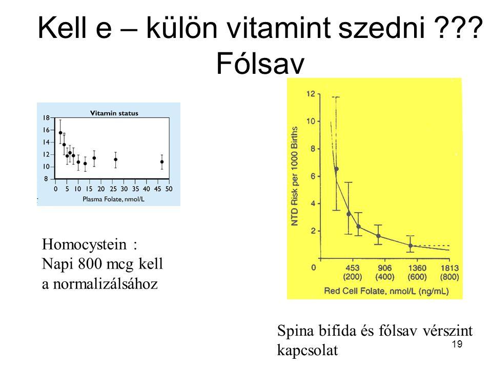 19 Kell e – külön vitamint szedni ??? Fólsav Homocystein : Napi 800 mcg kell a normalizálsához Spina bifida és fólsav vérszint kapcsolat