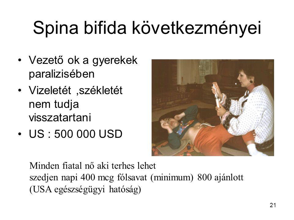 21 Spina bifida következményei Vezető ok a gyerekek paralizisében Vizeletét,székletét nem tudja visszatartani US : 500 000 USD Minden fiatal nő aki te