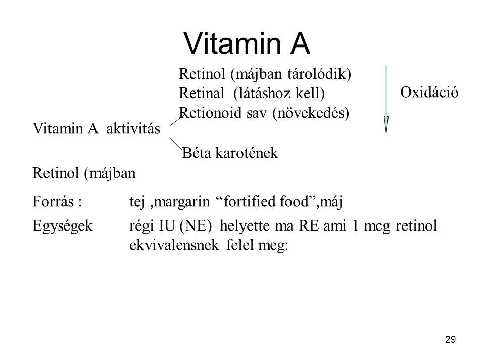 """29 Vitamin A Vitamin A aktivitás Retinol (májban tárolódik) Retinal (látáshoz kell) Retionoid sav (növekedés) Béta karotének Forrás : tej,margarin """"fo"""
