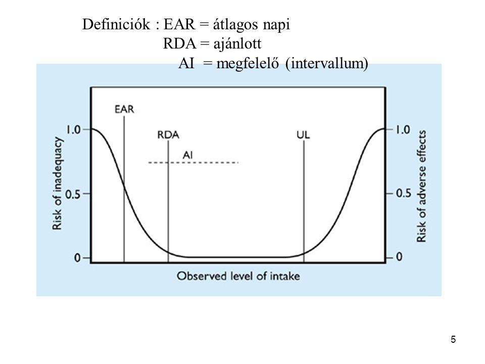 5 Definiciók : EAR = átlagos napi RDA = ajánlott AI = megfelelő (intervallum)