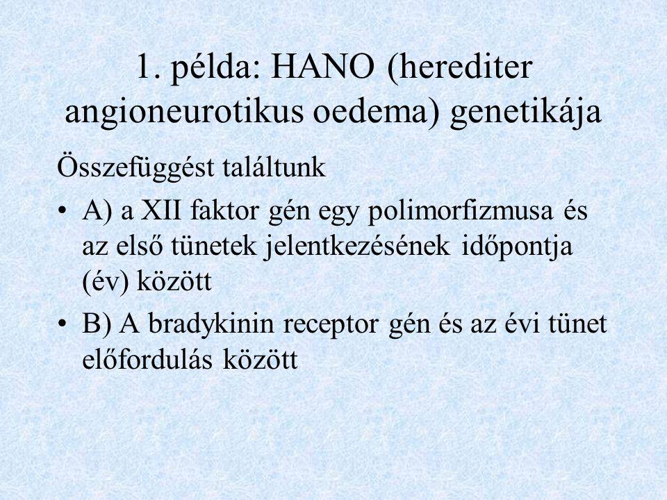 1. példa: HANO (herediter angioneurotikus oedema) genetikája Összefüggést találtunk A) a XII faktor gén egy polimorfizmusa és az első tünetek jelentke