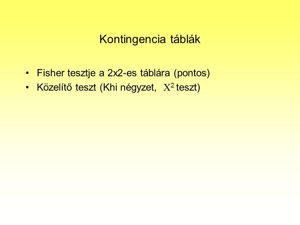 Kontingencia táblák Fisher tesztje a 2x2-es táblára (pontos) Közelítő teszt (Khi négyzet,  2 teszt)