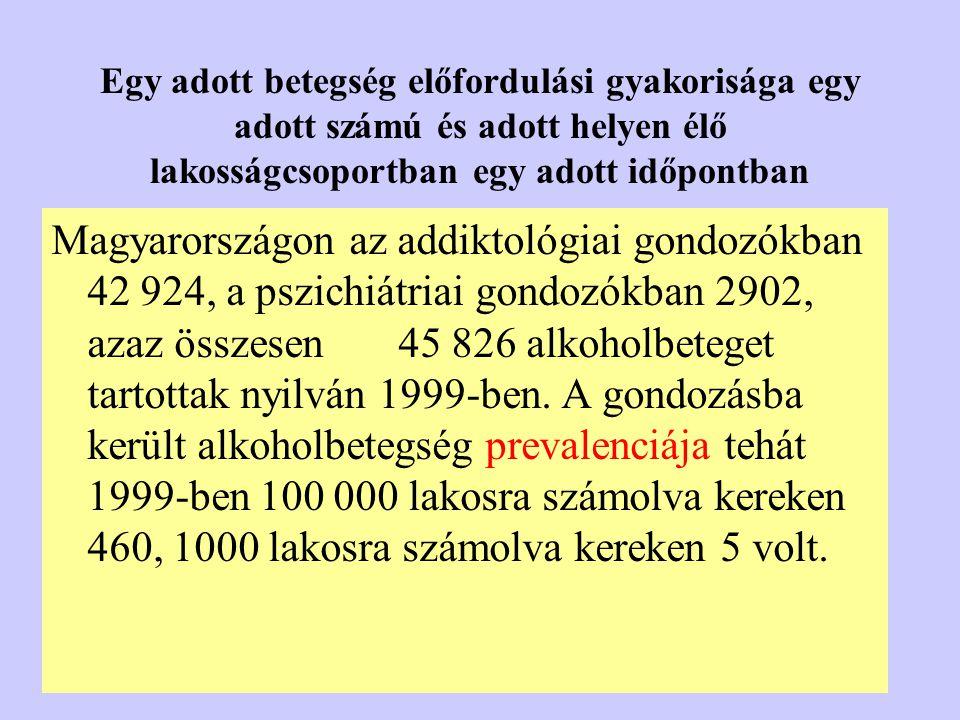 Egy adott betegség előfordulási gyakorisága egy adott számú és adott helyen élő lakosságcsoportban egy adott időpontban Magyarországon az addiktológia