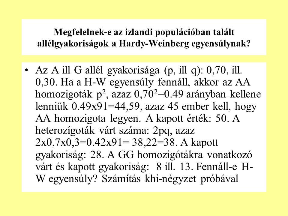 Megfelelnek-e az izlandi populációban talált allélgyakoriságok a Hardy-Weinberg egyensúlynak? Az A ill G allél gyakorisága (p, ill q): 0,70, ill. 0,30
