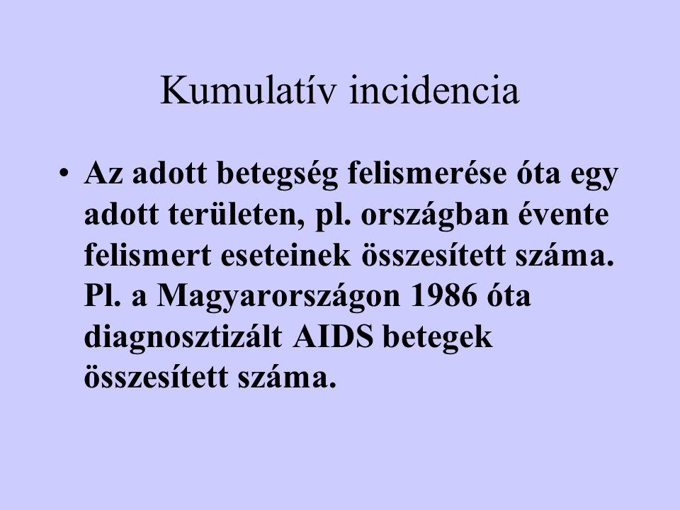 Kumulatív incidencia Az adott betegség felismerése óta egy adott területen, pl. országban évente felismert eseteinek összesített száma. Pl. a Magyaror