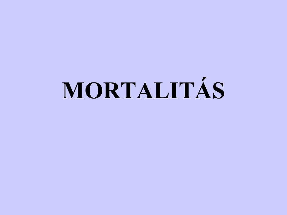 MORTALITÁS