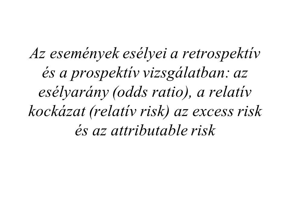 Az események esélyei a retrospektív és a prospektív vizsgálatban: az esélyarány (odds ratio), a relatív kockázat (relatív risk) az excess risk és az a