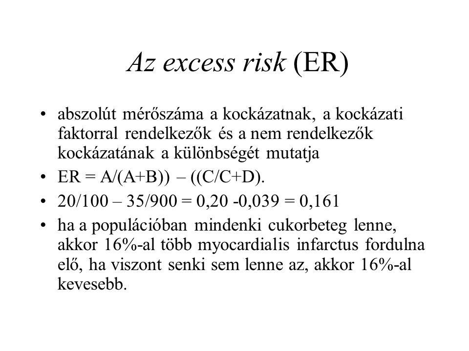 Az excess risk (ER) abszolút mérőszáma a kockázatnak, a kockázati faktorral rendelkezők és a nem rendelkezők kockázatának a különbségét mutatja ER = A