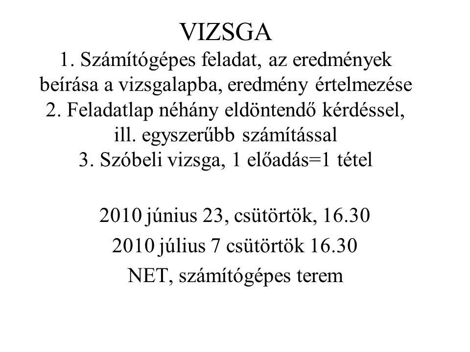 VIZSGA 1. Számítógépes feladat, az eredmények beírása a vizsgalapba, eredmény értelmezése 2. Feladatlap néhány eldöntendő kérdéssel, ill. egyszerűbb s