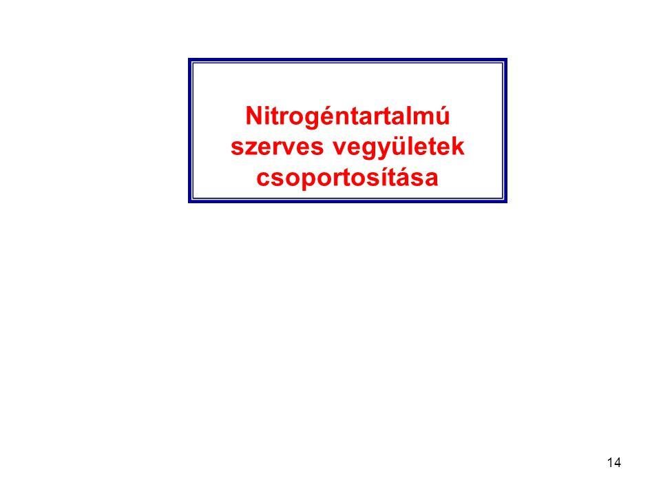 14 Nitrogéntartalmú szerves vegyületek csoportosítása