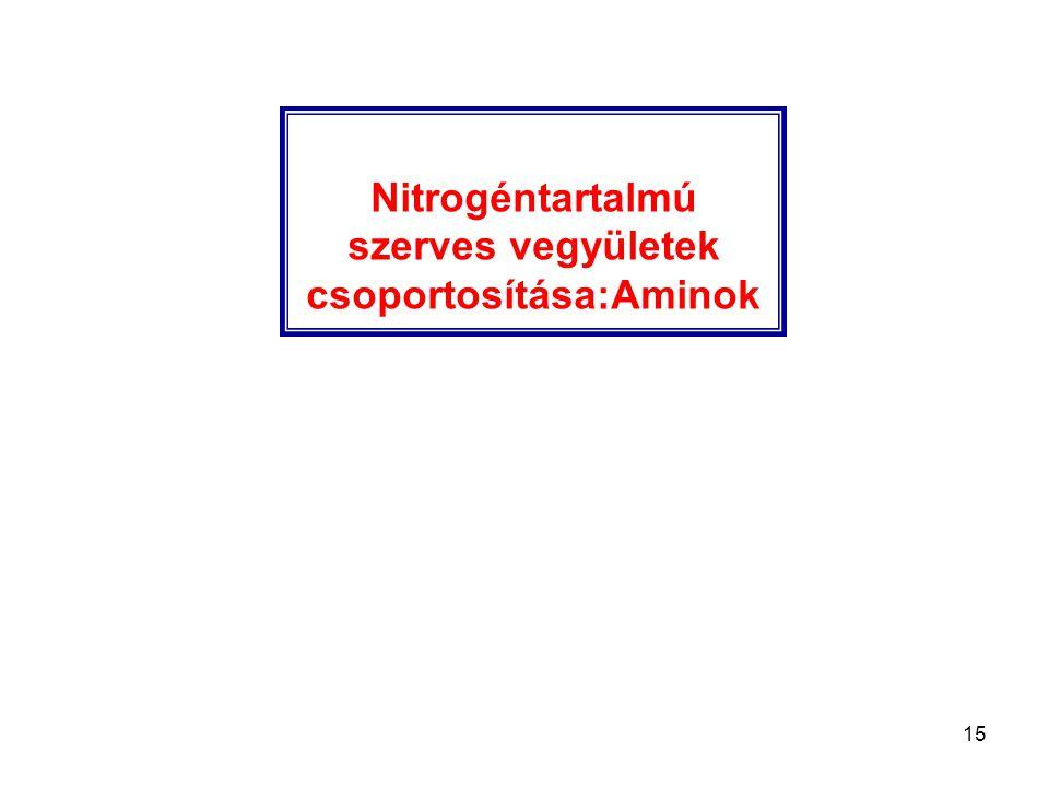 15 Nitrogéntartalmú szerves vegyületek csoportosítása:Aminok