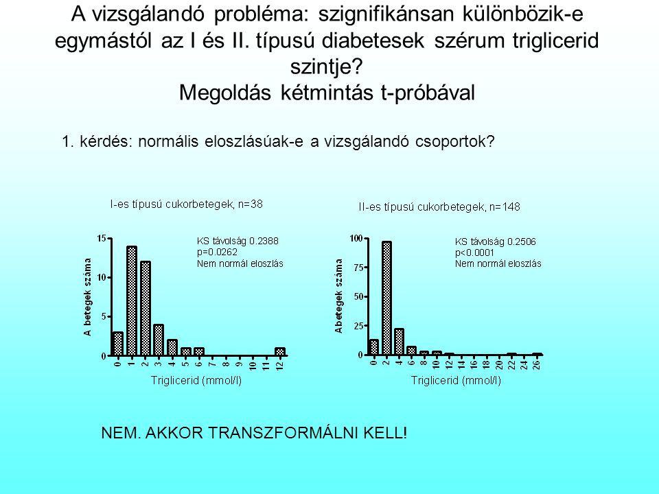1. kérdés: normális eloszlásúak-e a vizsgálandó csoportok? NEM. AKKOR TRANSZFORMÁLNI KELL!