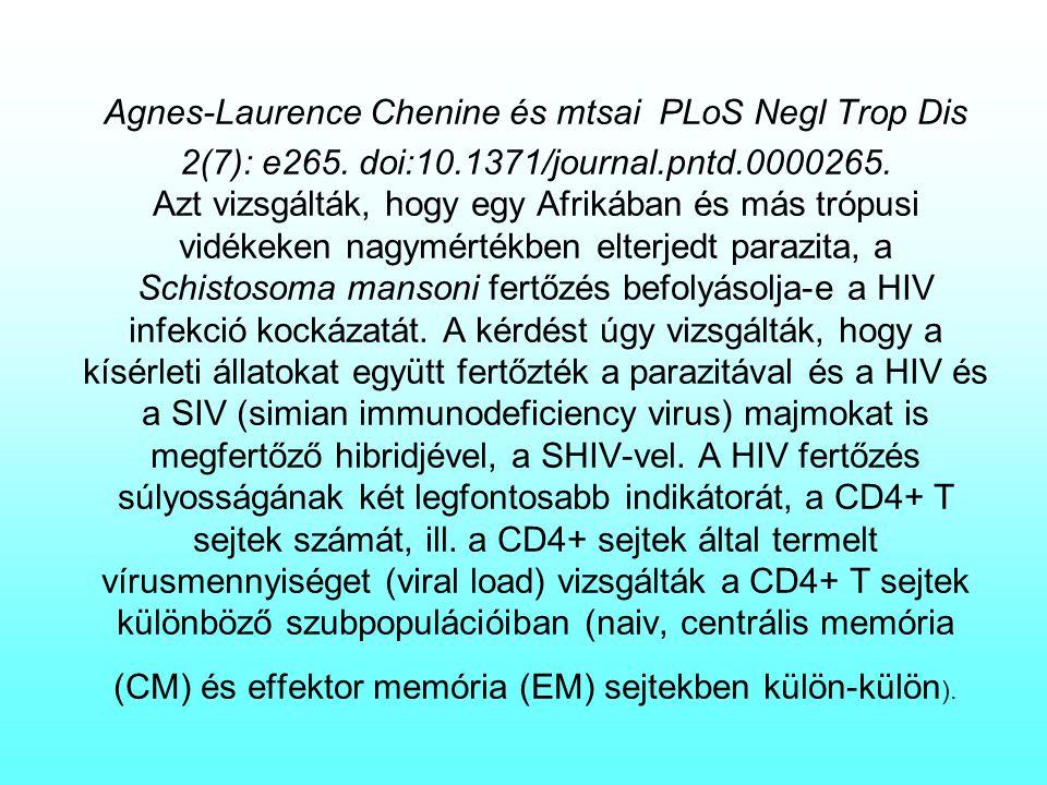 Agnes-Laurence Chenine és mtsai PLoS Negl Trop Dis 2(7): e265. doi:10.1371/journal.pntd.0000265. Azt vizsgálták, hogy egy Afrikában és más trópusi vid