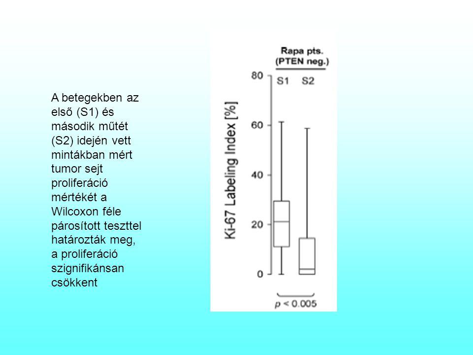 A betegekben az első (S1) és második műtét (S2) idején vett mintákban mért tumor sejt proliferáció mértékét a Wilcoxon féle párosított teszttel határo