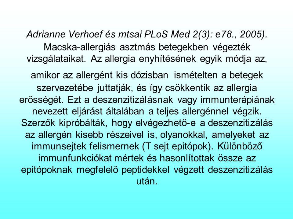 Adrianne Verhoef és mtsai PLoS Med 2(3): e78., 2005). Macska-allergiás asztmás betegekben végezték vizsgálataikat. Az allergia enyhítésének egyik módj