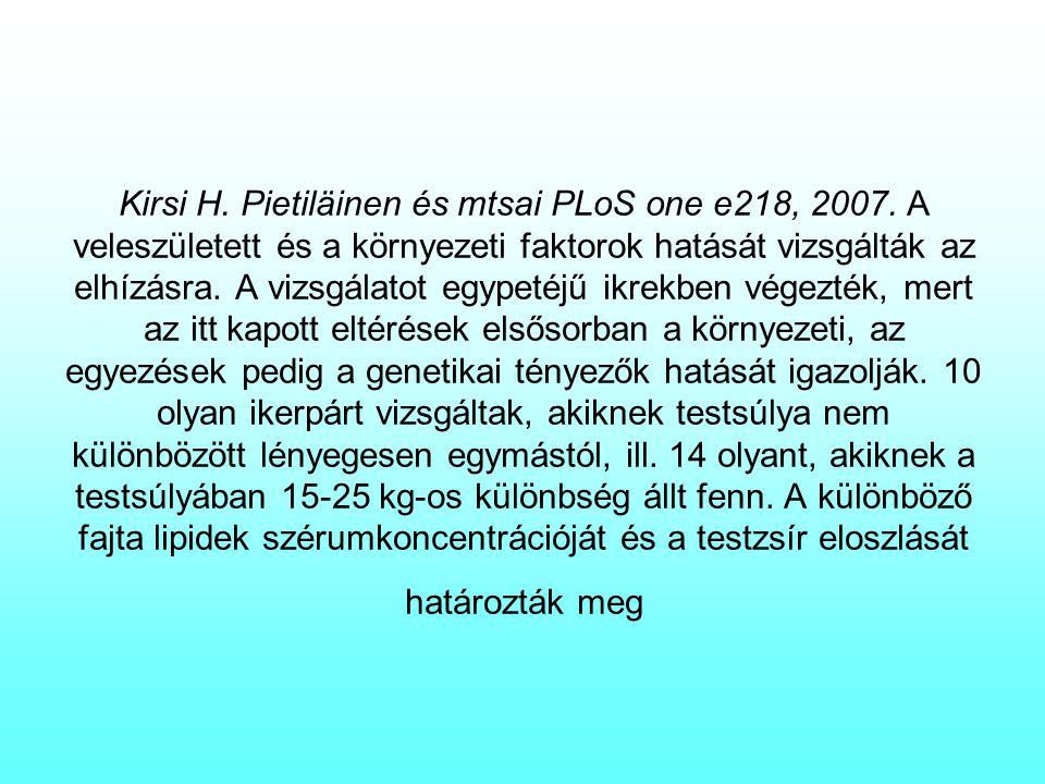 Kirsi H. Pietiläinen és mtsai PLoS one e218, 2007. A veleszületett és a környezeti faktorok hatását vizsgálták az elhízásra. A vizsgálatot egypetéjű i