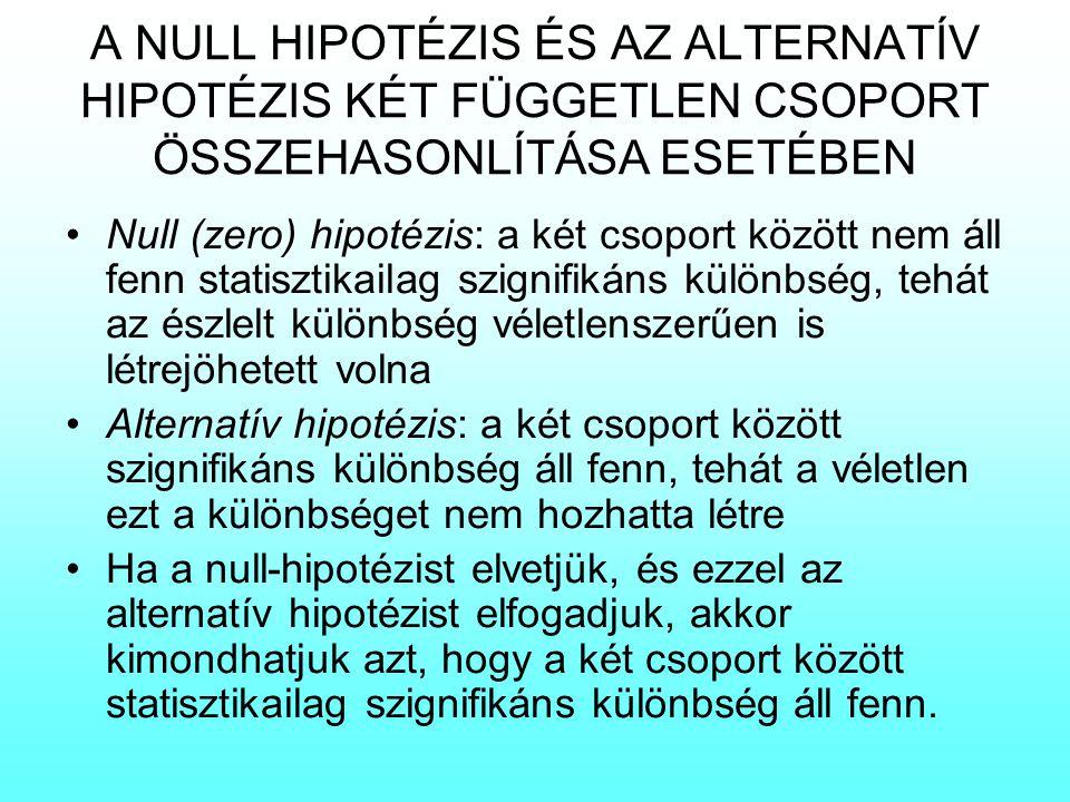 A NULL HIPOTÉZIS ÉS AZ ALTERNATÍV HIPOTÉZIS KÉT FÜGGETLEN CSOPORT ÖSSZEHASONLÍTÁSA ESETÉBEN Null (zero) hipotézis: a két csoport között nem áll fenn s