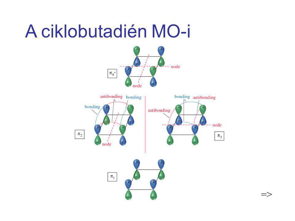A ciklobutadién MO-i =>