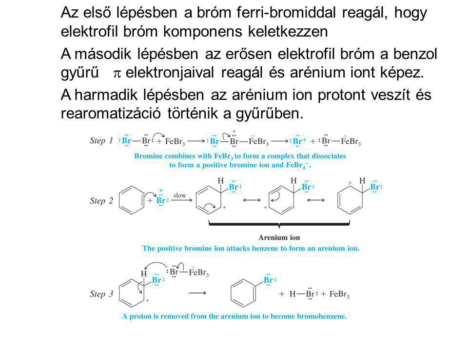 Az első lépésben a bróm ferri-bromiddal reagál, hogy elektrofil bróm komponens keletkezzen A második lépésben az erősen elektrofil bróm a benzol gyűrű
