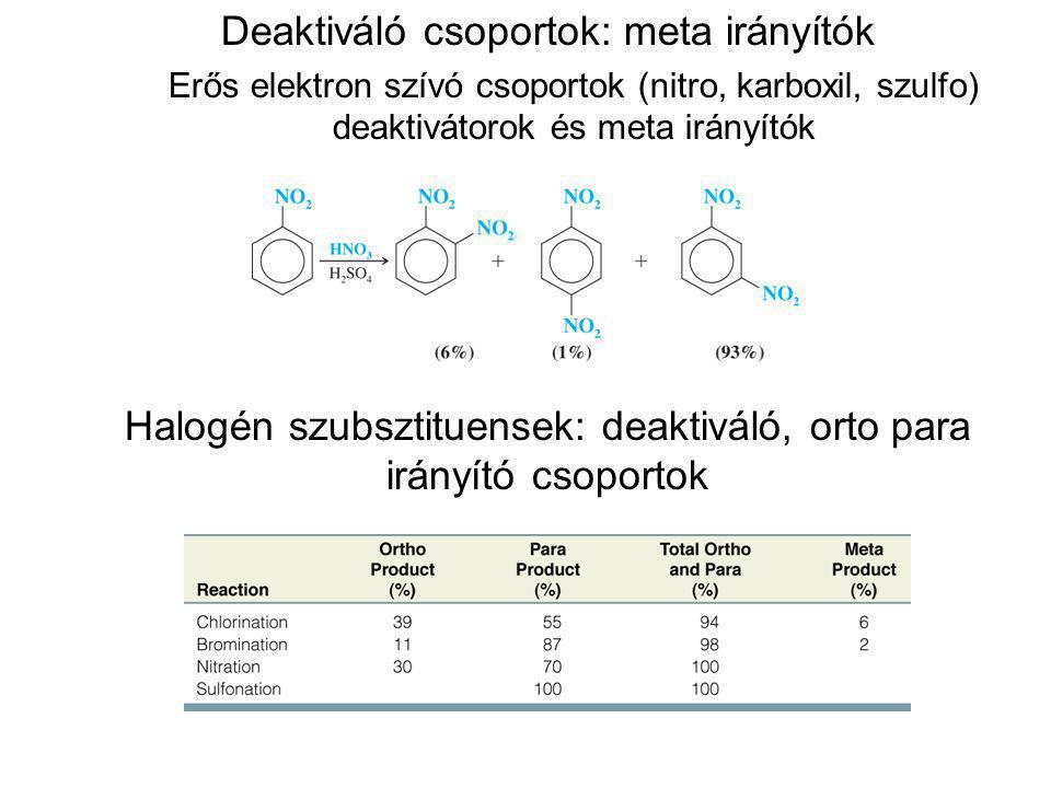 Deaktiváló csoportok: meta irányítók Erős elektron szívó csoportok (nitro, karboxil, szulfo) deaktivátorok és meta irányítók Halogén szubsztituensek: