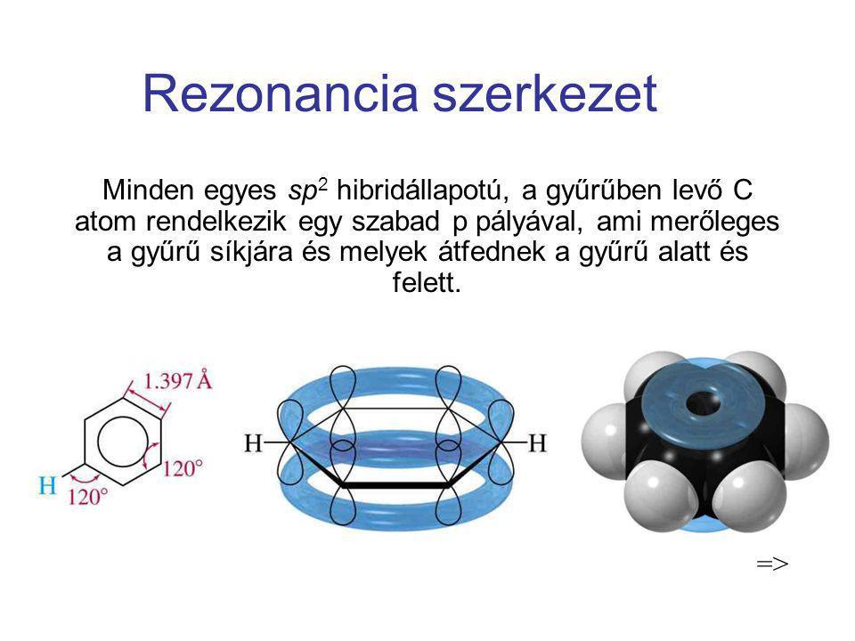 Rezonancia szerkezet Minden egyes sp 2 hibridállapotú, a gyűrűben levő C atom rendelkezik egy szabad p pályával, ami merőleges a gyűrű síkjára és mely