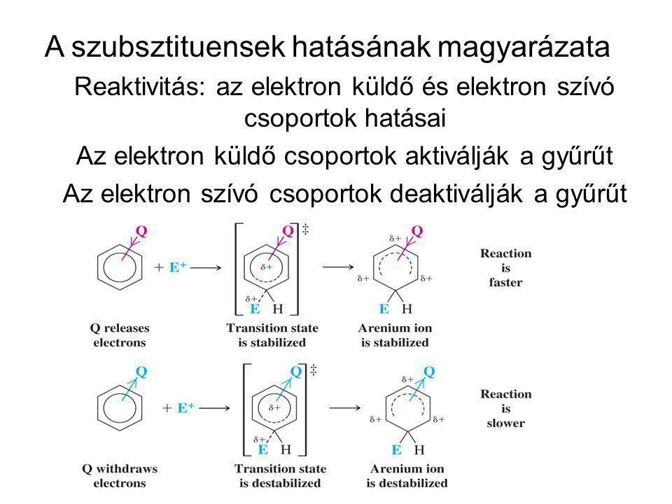 A szubsztituensek hatásának magyarázata Reaktivitás: az elektron küldő és elektron szívó csoportok hatásai Az elektron küldő csoportok aktiválják a gy