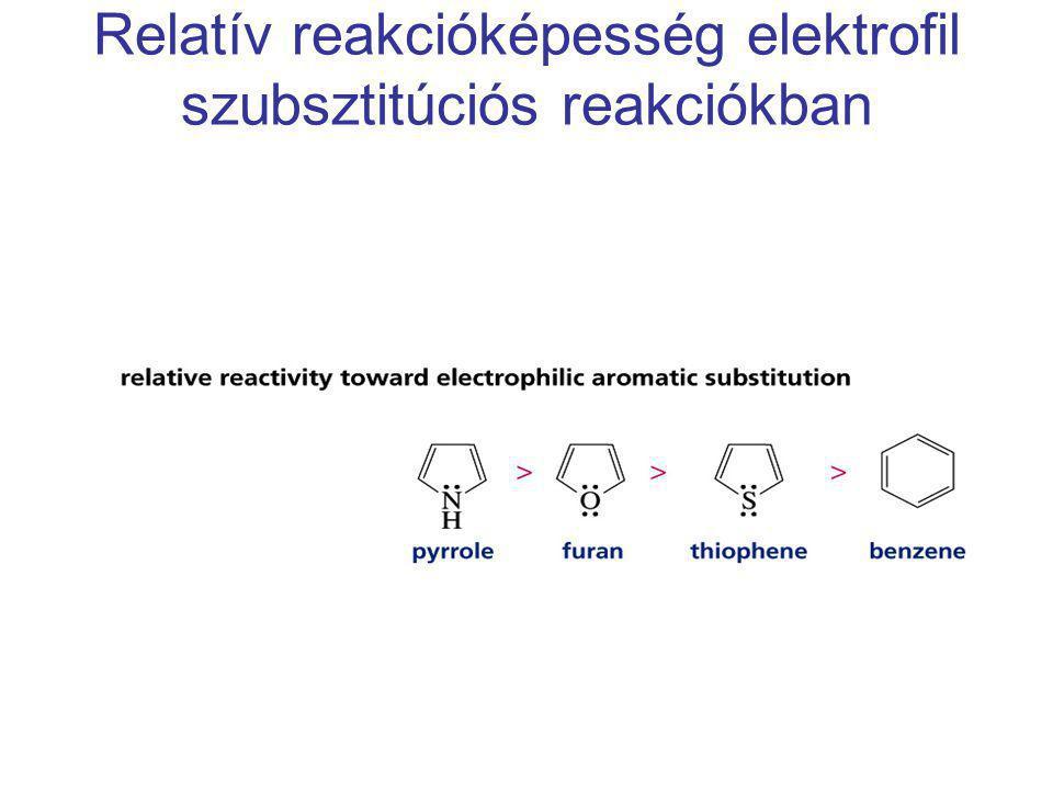 Relatív reakcióképesség elektrofil szubsztitúciós reakciókban
