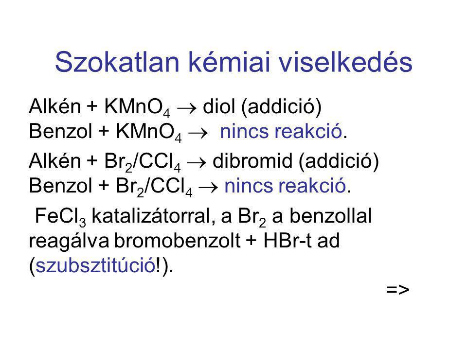 Szokatlan kémiai viselkedés Alkén + KMnO 4  diol (addició) Benzol + KMnO 4  nincs reakció. Alkén + Br 2 /CCl 4  dibromid (addició) Benzol + Br 2 /C