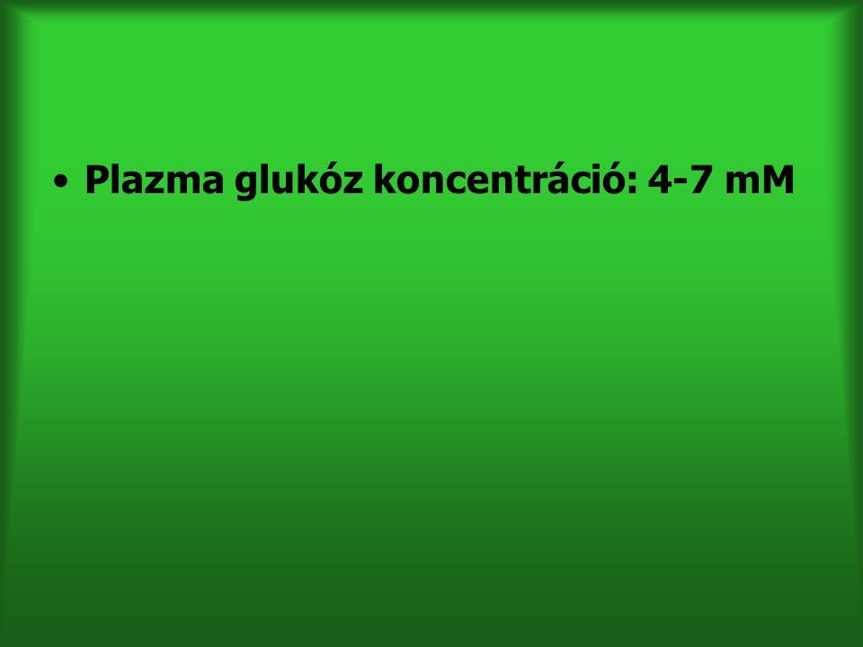 Plazma glukóz koncentráció: 4-7 mM