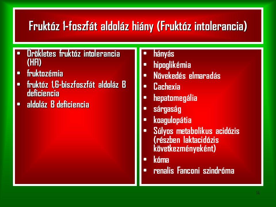 14 Fruktóz 1-foszfát aldoláz hiány (Fruktóz intolerancia) Örökletes fruktóz intolerancia (HFI) Örökletes fruktóz intolerancia (HFI) fruktozémia fruktozémia fruktóz 1,6-biszfoszfát aldoláz B deficiencia fruktóz 1,6-biszfoszfát aldoláz B deficiencia aldoláz B deficiencia aldoláz B deficiencia hányás hipoglikémia Növekedés elmaradás Cachexia hepatomegália sárgaság koagulopátia Súlyos metabolikus acidózis (részben laktacidózis következményeként) kóma renalis Fanconi szindróma