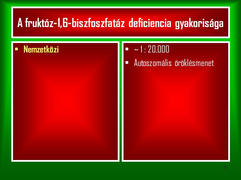 27 A fruktóz-1,6-biszfoszfatáz deficiencia gyakorisága Nemzetközi ~ 1 : 20,000 Autoszomális öröklésmenet