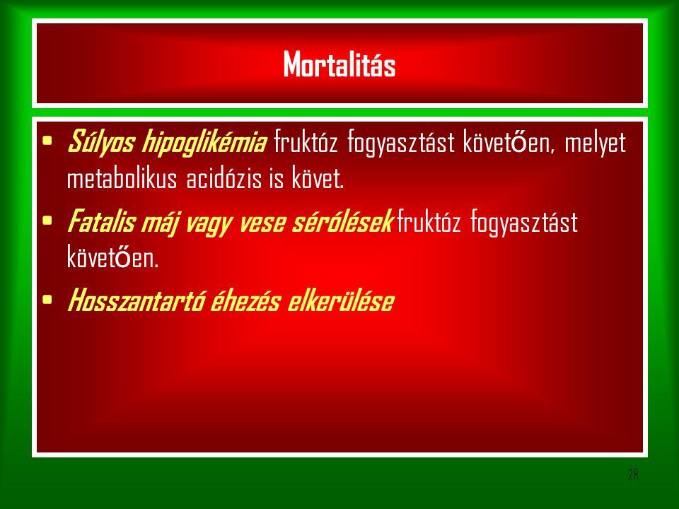28 Mortalitás Súlyos hipoglikémia fruktóz fogyasztást követ ő en, melyet metabolikus acidózis is követ.