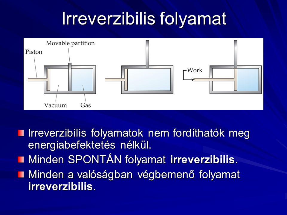 Irreverzibilis folyamat Irreverzibilis folyamatok nem fordíthatók meg energiabefektetés nélkül.