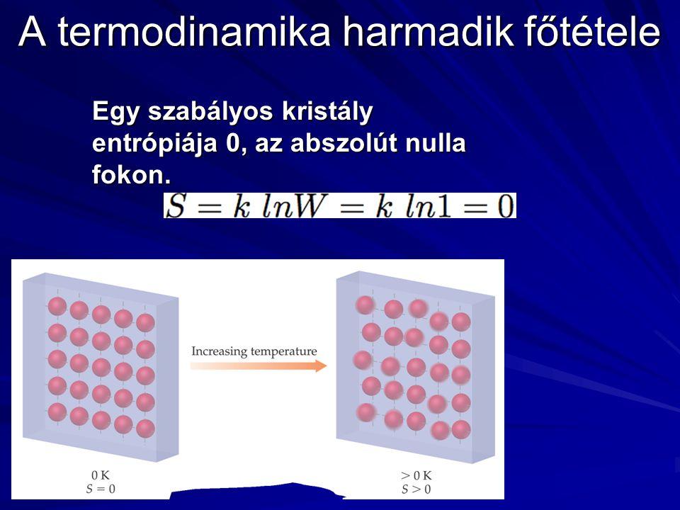 A termodinamika harmadik főtétele Egy szabályos kristály entrópiája 0, az abszolút nulla fokon.
