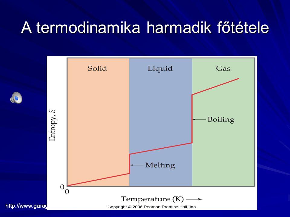 A termodinamika harmadik főtétele http://www.garageband.com/artist/entropy_1