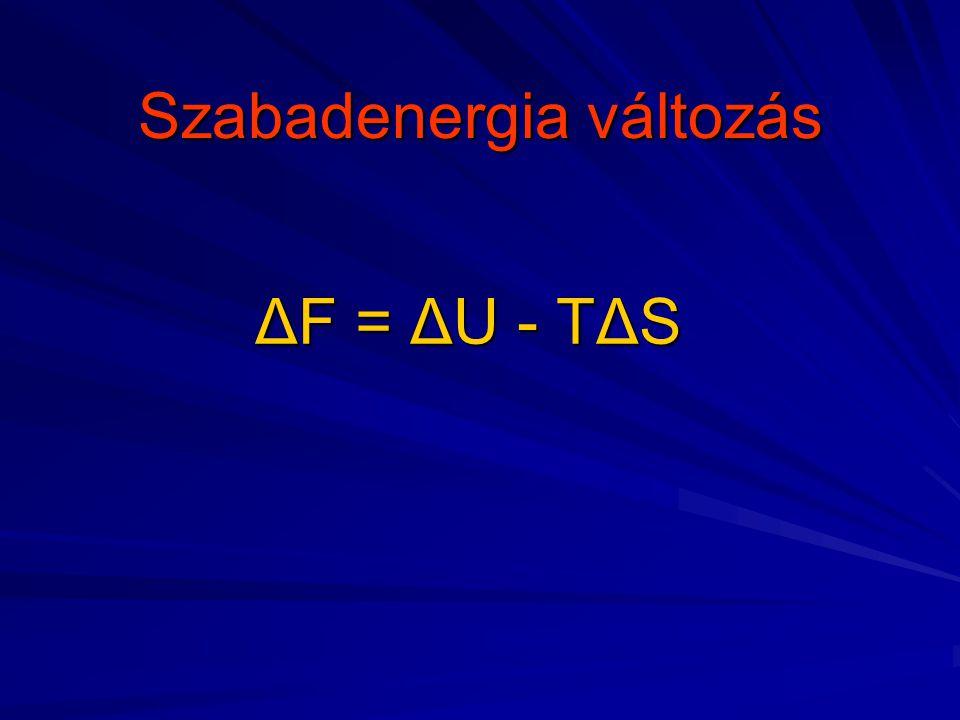 Szabadenergia változás ΔF = ΔU - TΔS